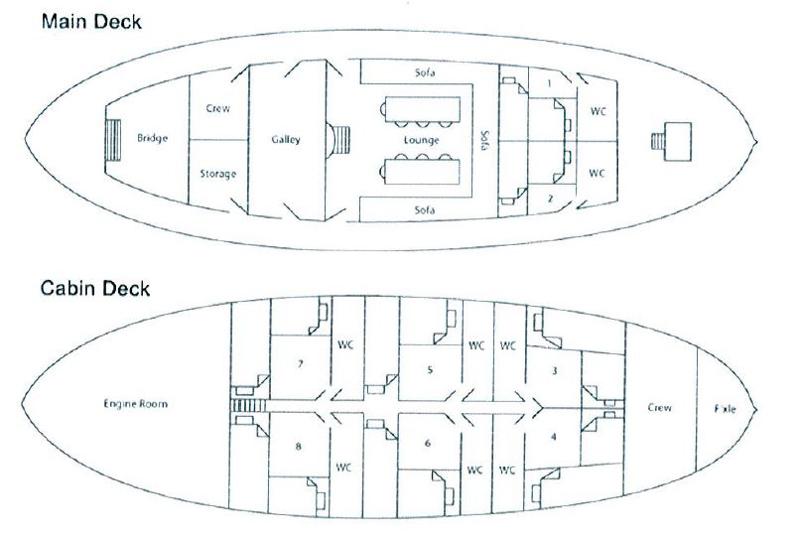 Greek sailing holiday - deck plan